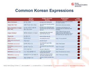 Common Korean Expressions